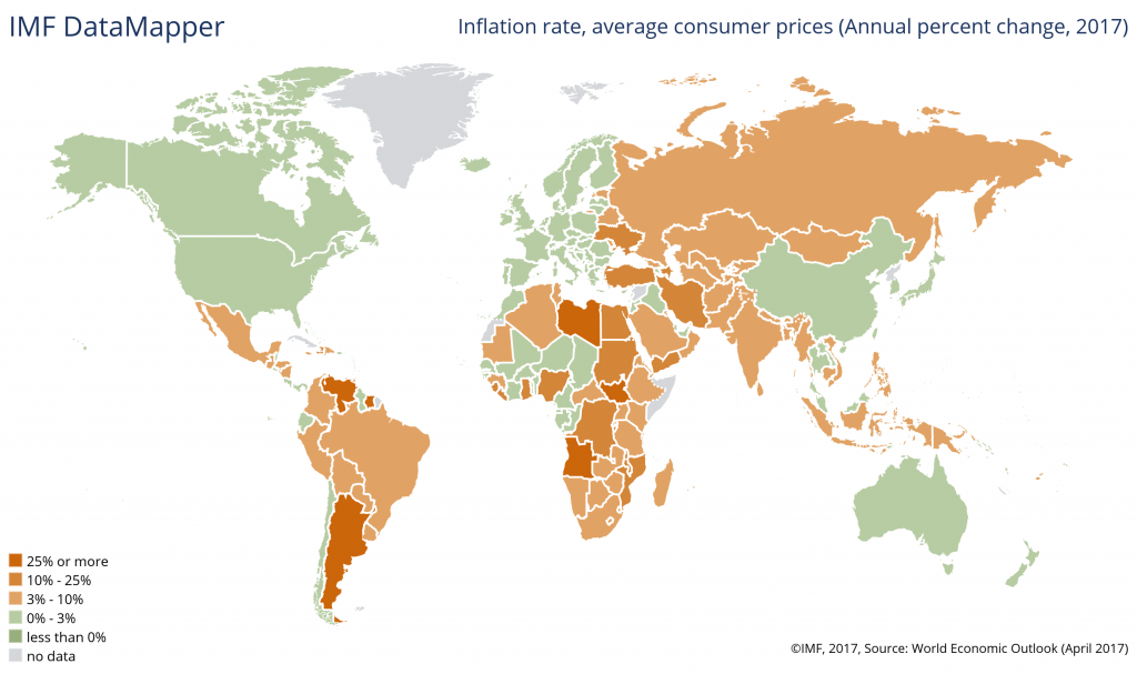 Inflation rate of countries 2017